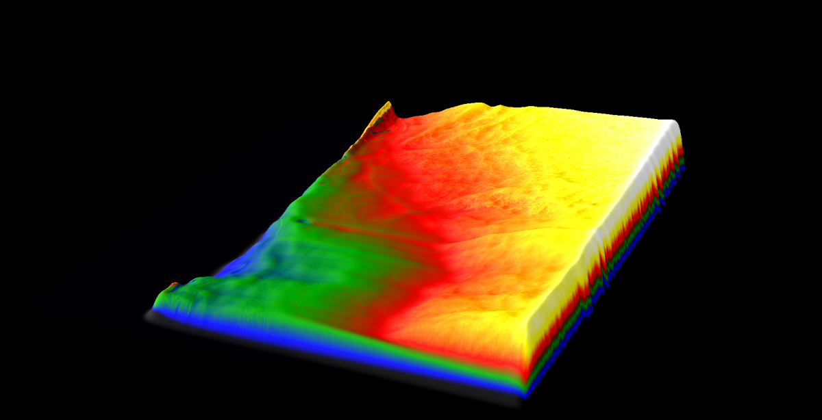 Surface plot demonstrating sample thickness