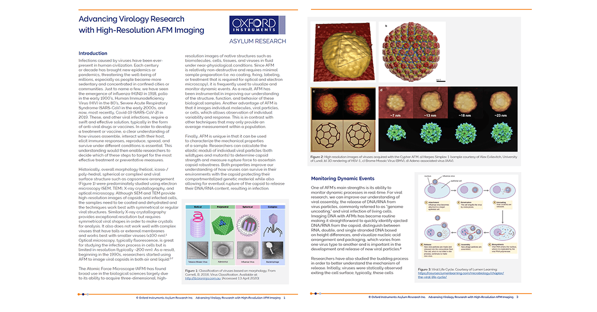 First two pages of app note - Advancing virology research