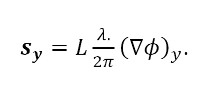 The phase gradient is related to the shift by the following