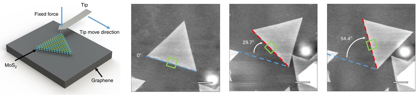AFM setup and rotation of mos2 on graphen