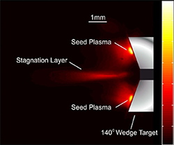Time integrated broadband emission imaging of a stagnation layer created on a 140° wedged tin (Sn) target