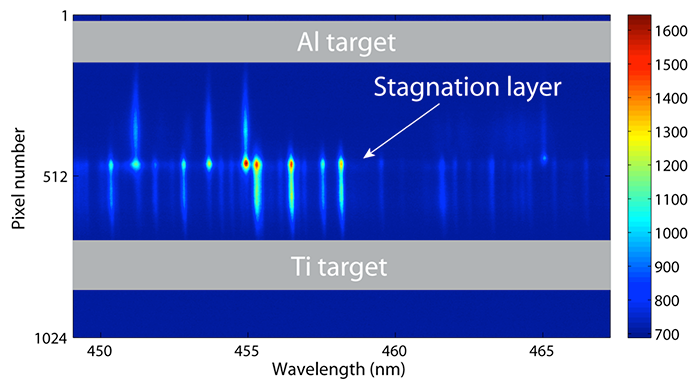 Colliding (dissimilar) plasmas of Al and Ti showing hard stagnation with little interpenetration