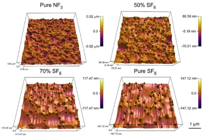 AFM topography images of silicon samples etched by NF3/SF6/Ar plasmas with the following percentages of SF6: 0, 50, 70, and 10