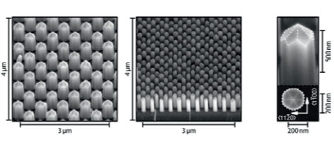 Fig. 1 – Bird's eye view scanning electron microscopy (SEM) micrographs of SAG GaN nanocolumns with different NC diameters and aperture pitches (samples G1225 and G1253).