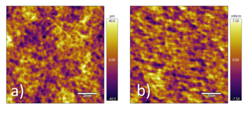 High resolution imaging of glass