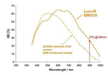 Photovoltaic Electroluminescence Imaging