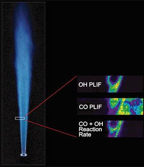 Example of use of OH-PLIF and CO_PLIF imaging to investigate turbulence structure within a flame