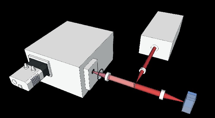Schematic of the experimental setup in the back-scattering configuration