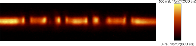 Confocal Raman Image of the intensity of the first order Si line along a depth scan