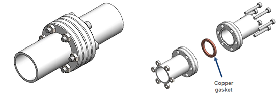 Typical CF flange interface, with soft metal gasket