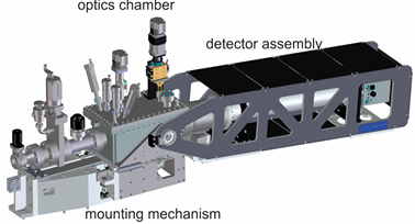 CAD model of the modular soft x-ray spectrometer